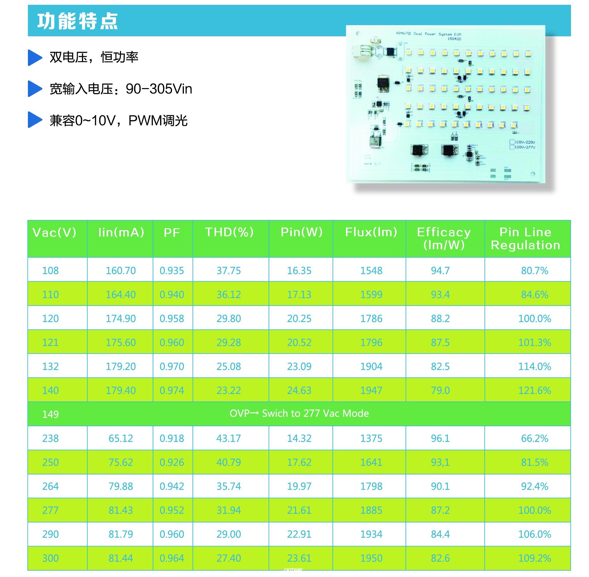 可控硅调光调色过T24方案.jpg
